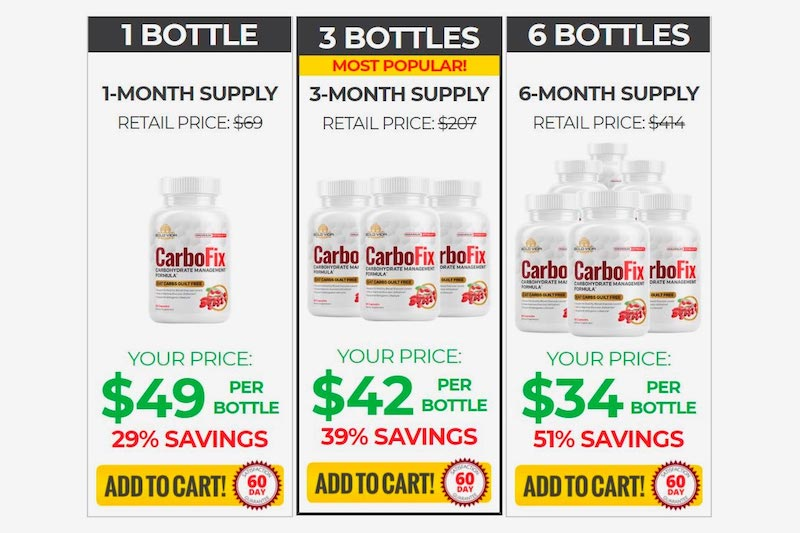 CarboFix_Discounts